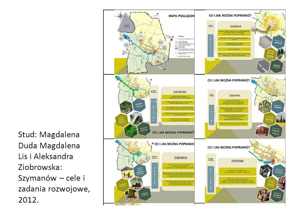 Stud: Magdalena Duda Magdalena Lis i Aleksandra Ziobrowska: Szymanów – cele i zadania rozwojowe, 2012.