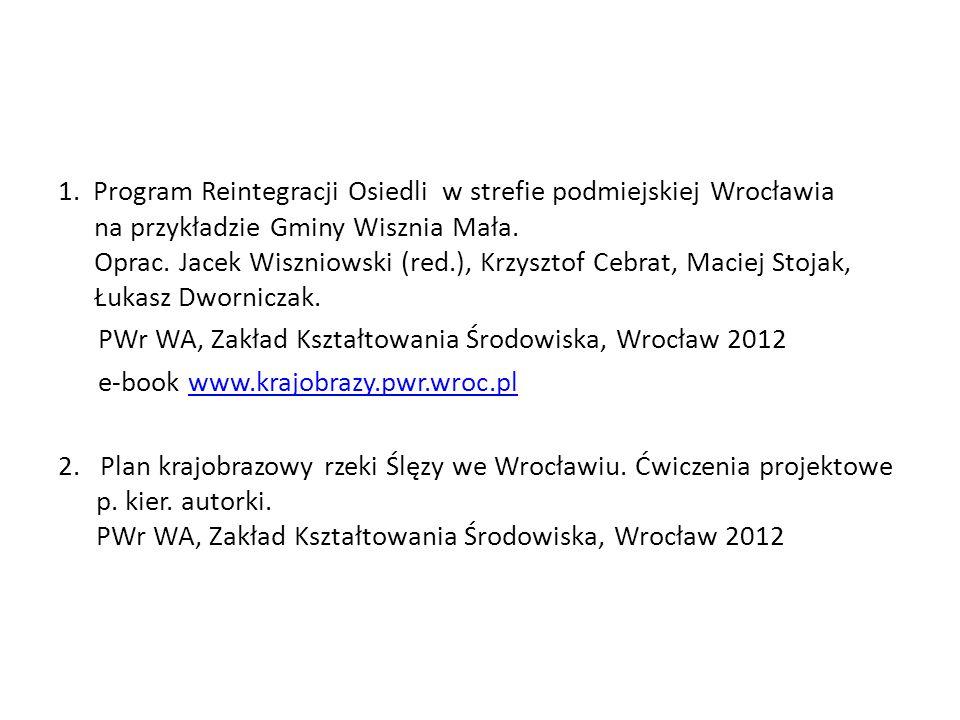 1.Program Reintegracji Osiedli w strefie podmiejskiej Wrocławia na przykładzie Gminy Wisznia Mała.