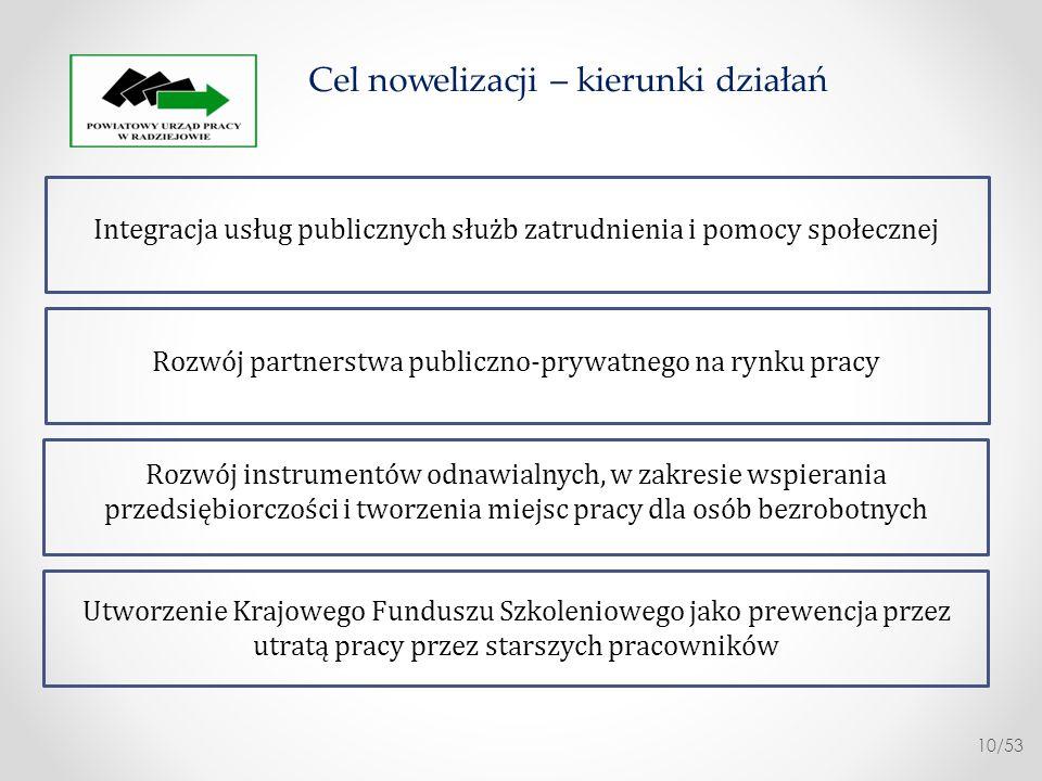 Konsultacje społeczne rozpoczęły się 31.07.2013r.