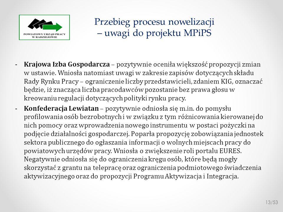 -Związek Rzemiosła Polskiego – wskazał, iż przyjęcie zasady, że wszystkie formy, z których mogą korzystać pracodawcy są pomocą publiczną de minimis zwłaszcza dla mikro i małych przedsiębiorstw będzie stanowiło dodatkowe obciążenie.