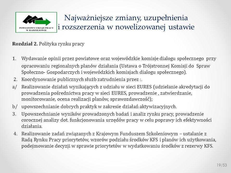 Rozdział 2. Polityka rynku pracy 1. Wydawanie opinii przez powiatowe oraz wojewódzkie komisje dialogu społecznego przy opracowaniu regionalnych planów