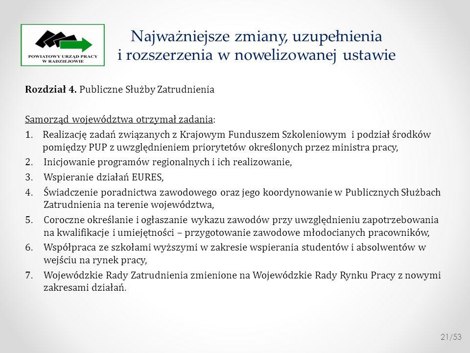 Do zadań samorządu powiatu należy: 1.Kierowanie bezrobotnych do realizatora działań aktywizacyjnych, 2.