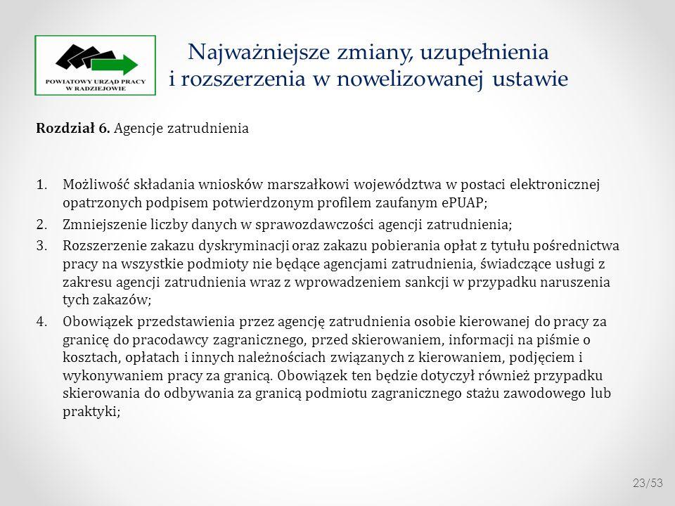 Rozdział 6. Agencje zatrudnienia 1. Możliwość składania wniosków marszałkowi województwa w postaci elektronicznej opatrzonych podpisem potwierdzonym p