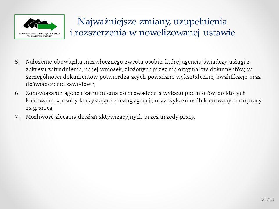 Rozdział 8.Dialog społeczny i partnerstwo na rynku pracy Rada Rynku Pracy 1.