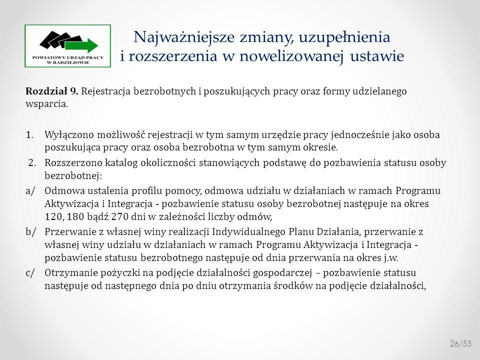 Rozdział 9. Rejestracja bezrobotnych i poszukujących pracy oraz formy udzielanego wsparcia. 1. Wyłączono możliwość rejestracji w tym samym urzędzie pr