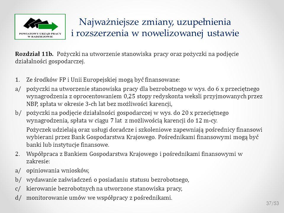 Rozdział 12a.Program Aktywizacja i Integracja.