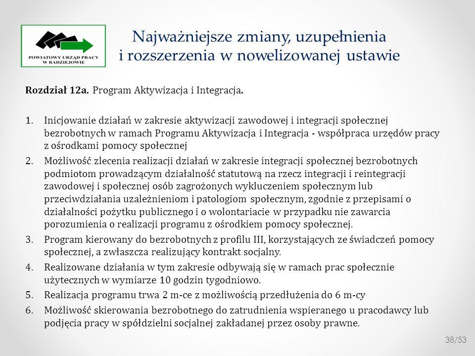 Rozdział 12a. Program Aktywizacja i Integracja. 1.Inicjowanie działań w zakresie aktywizacji zawodowej i integracji społecznej bezrobotnych w ramach P