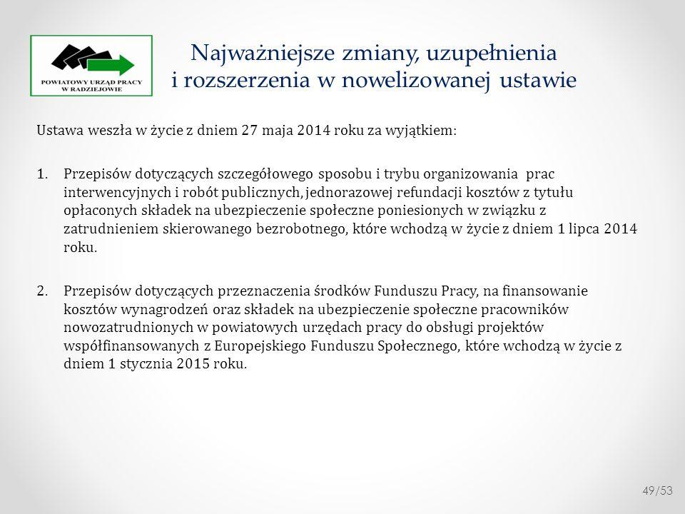 Działania organizacyjne PUP 1.Przygotowanie zmian w statucie PUP, 2.