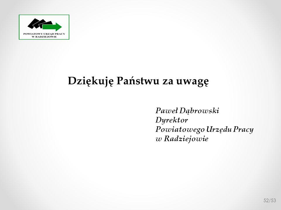 Dziękuję Państwu za uwagę Paweł Dąbrowski Dyrektor Powiatowego Urzędu Pracy w Radziejowie 52/53