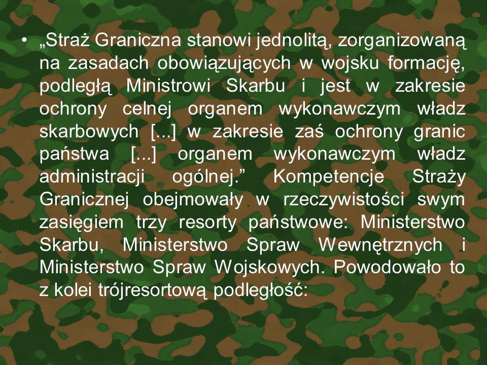 Straży Granicznej, podległej Ministerstwu Skarbu, powierzono do ochrony zachodni, północno-zachodni oraz południowy odcinek granicy polskiej.
