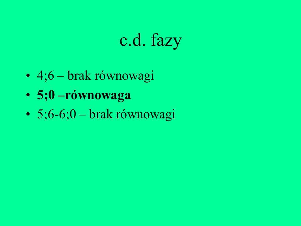 c.d. fazy 4;6 – brak równowagi 5;0 –równowaga 5;6-6;0 – brak równowagi