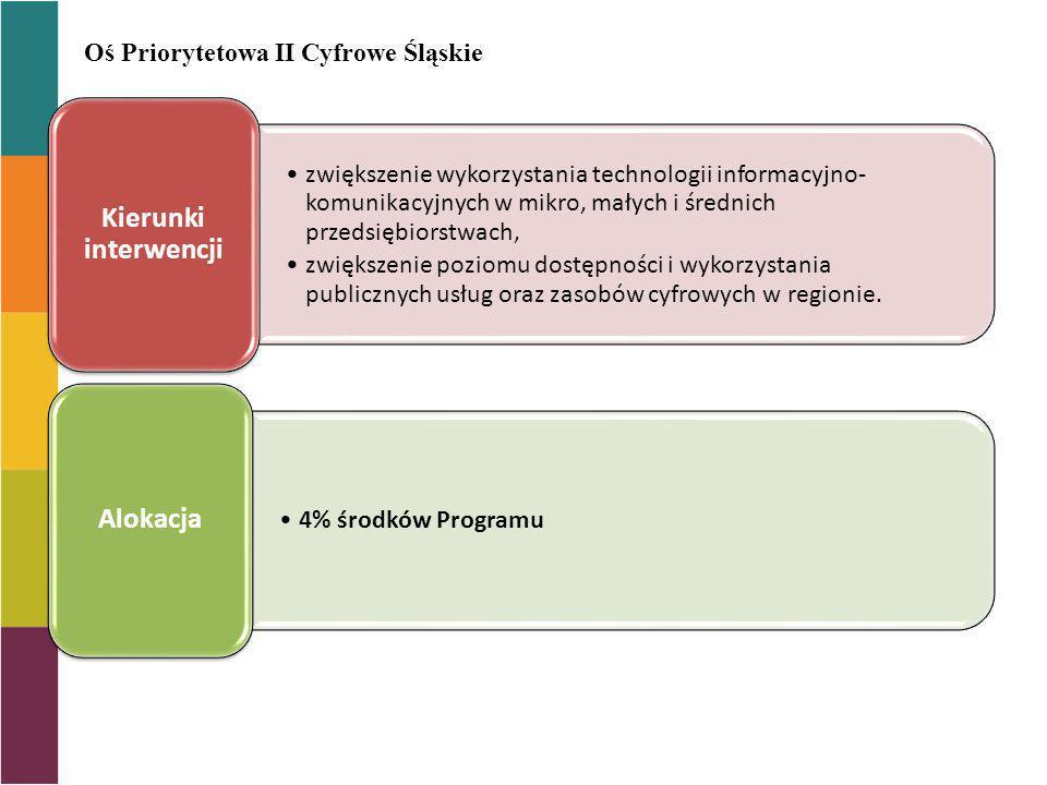 Oś Priorytetowa II Cyfrowe Śląskie zwiększenie wykorzystania technologii informacyjno- komunikacyjnych w mikro, małych i średnich przedsiębiorstwach,
