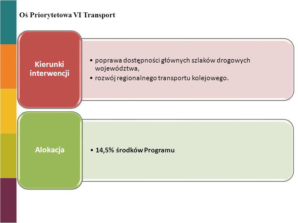 Oś Priorytetowa VI Transport poprawa dostępności głównych szlaków drogowych województwa, rozwój regionalnego transportu kolejowego. Kierunki interwenc