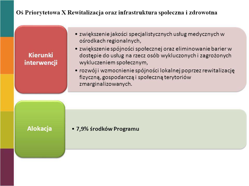 Oś Priorytetowa X Rewitalizacja oraz infrastruktura społeczna i zdrowotna zwiększenie jakości specjalistycznych usług medycznych w ośrodkach regionaln