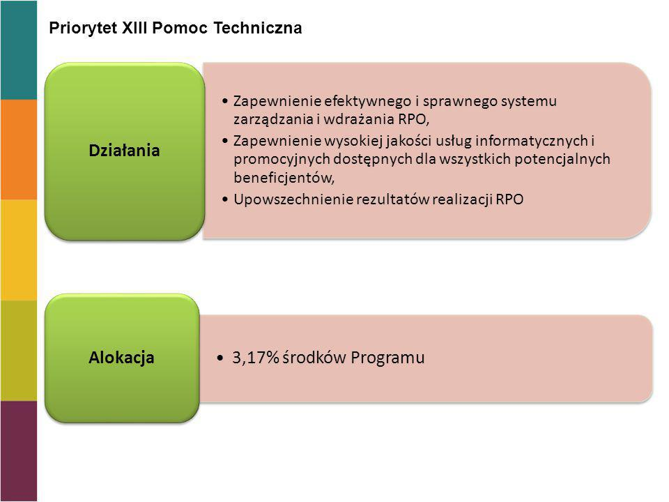 Priorytet XIII Pomoc Techniczna Zapewnienie efektywnego i sprawnego systemu zarządzania i wdrażania RPO, Zapewnienie wysokiej jakości usług informatyc