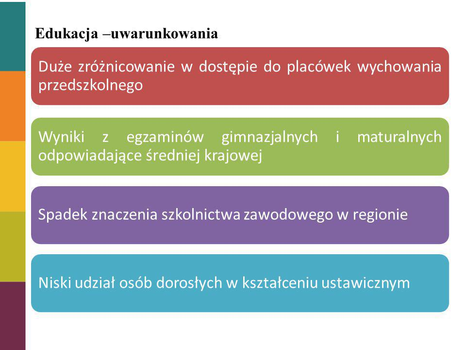 Priorytet IX Włączenie społeczne Aktywna integracja Rozwój usług społecznych Rozwój ekonomii społecznej w regionie Działania Alokacja 6,71% środków Programu
