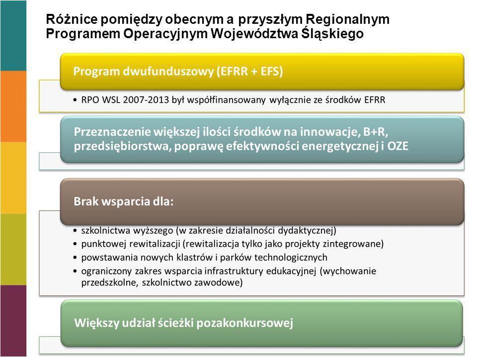 Oś Priorytetowa VI Transport poprawa dostępności głównych szlaków drogowych województwa, rozwój regionalnego transportu kolejowego.