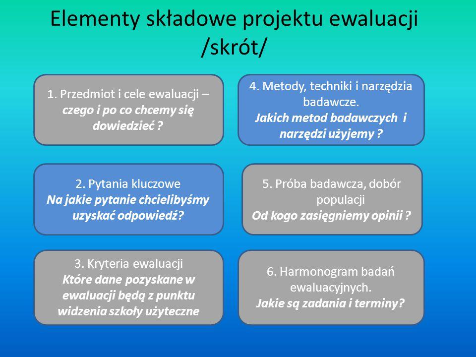 Elementy składowe projektu ewaluacji /skrót/ 1. Przedmiot i cele ewaluacji – czego i po co chcemy się dowiedzieć ? 4. Metody, techniki i narzędzia bad