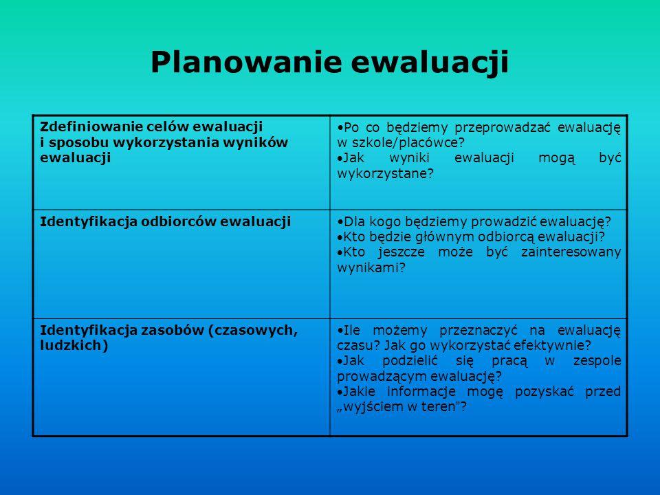Planowanie ewaluacji Zdefiniowanie celów ewaluacji i sposobu wykorzystania wyników ewaluacji Po co będziemy przeprowadzać ewaluację w szkole/placówce?