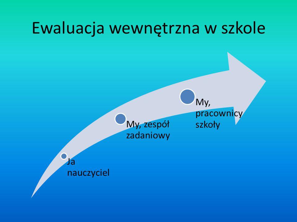 Ewaluacja wewnętrzna w szkole Ja nauczyciel My, zespół zadaniowy My, pracownicy szkoły
