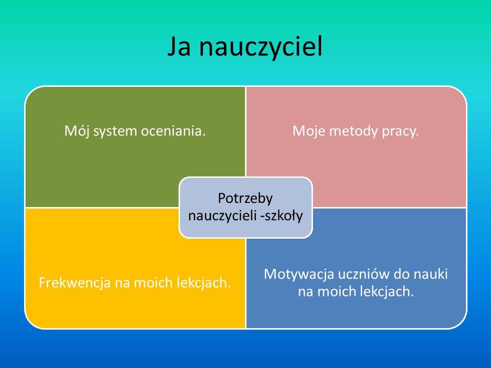 Obserwacja: Istnieje wiele metod obserwacyjnych różniących się przede wszystkim stopniem ingerencji obserwatora w obserwowane sytuacje, sposobami rejestracji i analizy oraz czasem trwania (obserwacja jawna/niejawna; uczestnicząca/nieuczestnicząca).
