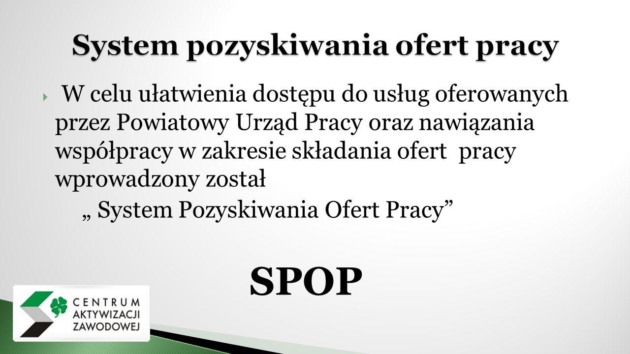  SPOP umożliwia pracodawcom w sposób łatwy i szybki złożyć ofertę pracy poprzez stronę internetową www.pup-raciborz.pl
