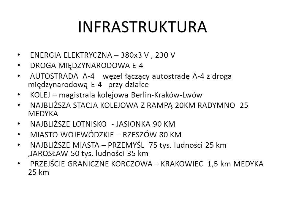 INFRASTRUKTURA ENERGIA ELEKTRYCZNA – 380x3 V, 230 V DROGA MIĘDZYNARODOWA E-4 AUTOSTRADA A-4 węzeł łączący autostradę A-4 z droga międzynarodową E-4 przy działce KOLEJ – magistrala kolejowa Berlin-Kraków-Lwów NAJBLIŻSZA STACJA KOLEJOWA Z RAMPĄ 20KM RADYMNO 25 MEDYKA NAJBLIŻSZE LOTNISKO - JASIONKA 90 KM MIASTO WOJEWÓDZKIE – RZESZÓW 80 KM NAJBLIŻSZE MIASTA – PRZEMYŚL 75 tys.
