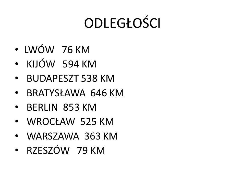 ODLEGŁOŚCI LWÓW 76 KM KIJÓW 594 KM BUDAPESZT 538 KM BRATYSŁAWA 646 KM BERLIN 853 KM WROCŁAW 525 KM WARSZAWA 363 KM RZESZÓW 79 KM