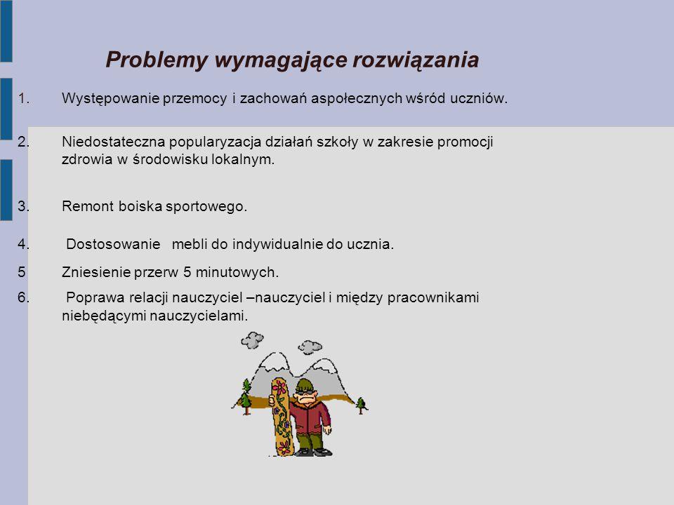 Problemy wymagające rozwiązania 1. Występowanie przemocy i zachowań aspołecznych wśród uczniów. 2.Niedostateczna popularyzacja działań szkoły w zakres