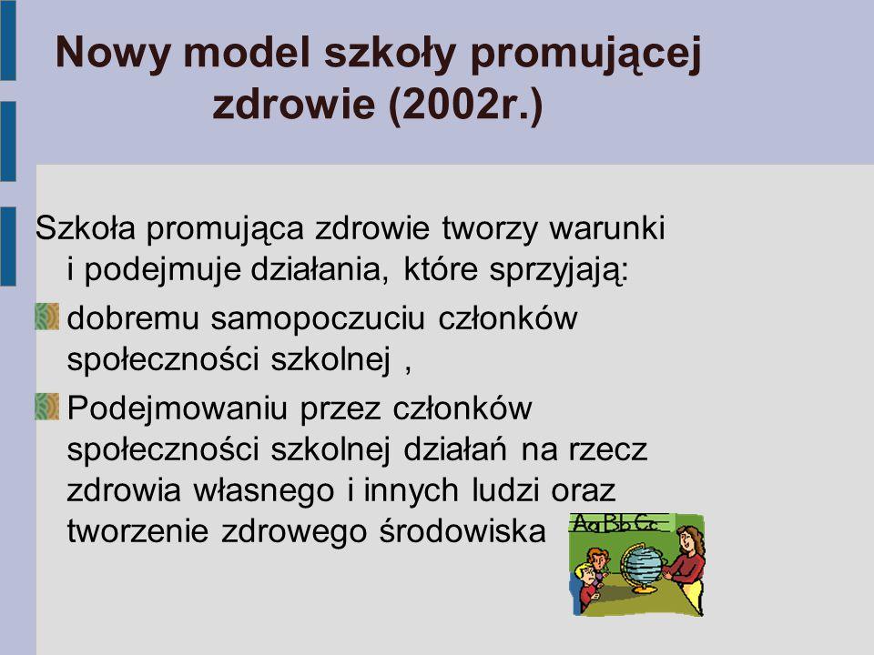 Nowy model szkoły promującej zdrowie (2002r.) Szkoła promująca zdrowie tworzy warunki i podejmuje działania, które sprzyjają: dobremu samopoczuciu czł