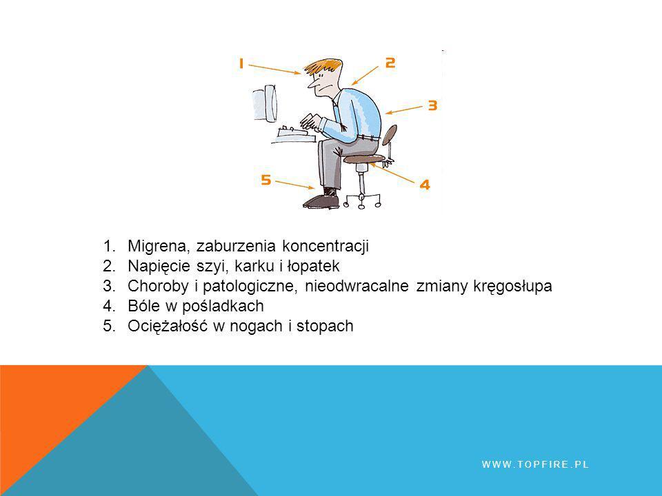 1.Migrena, zaburzenia koncentracji 2.Napięcie szyi, karku i łopatek 3.Choroby i patologiczne, nieodwracalne zmiany kręgosłupa 4.Bóle w pośladkach 5.Oc