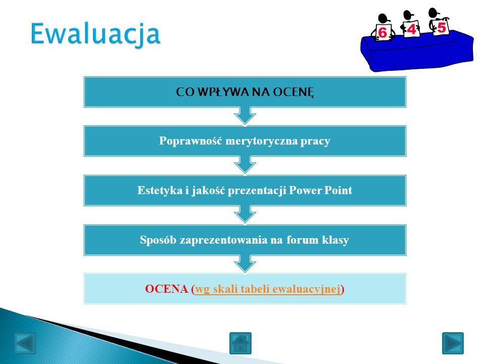 OCENA (wg skali tabeli ewaluacyjnej)wg skali tabeli ewaluacyjnej Sposób zaprezentowania na forum klasy Estetyka i jakość prezentacji Power Point Popra