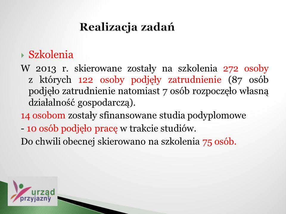  Szkolenia W 2013 r. skierowane zostały na szkolenia 272 osoby z których 122 osoby podjęły zatrudnienie (87 osób podjęło zatrudnienie natomiast 7 osó