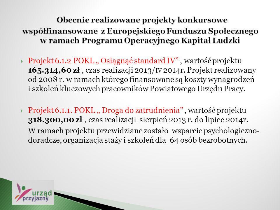 """ Projekt 6.1.2 POKL """" Osiągnąć standard IV"""", wartość projektu 165.314,60 zł, czas realizacji 2013/ IV 2014r. Projekt realizowany od 2008 r. w ramach"""
