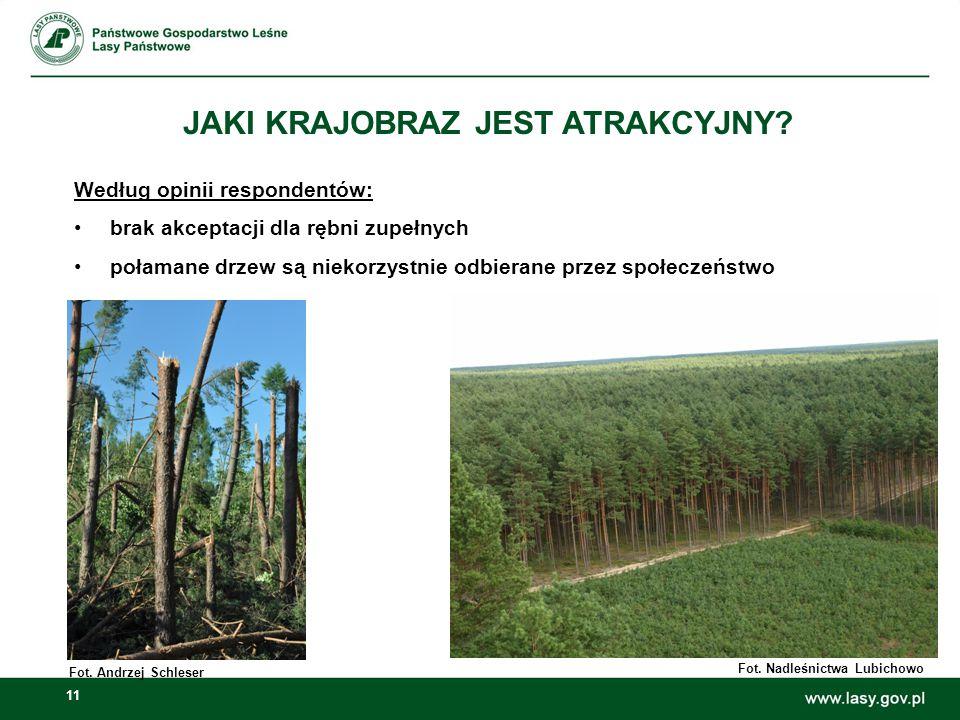 11 JAKI KRAJOBRAZ JEST ATRAKCYJNY? Według opinii respondentów: brak akceptacji dla rębni zupełnych połamane drzew są niekorzystnie odbierane przez spo