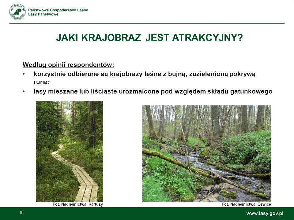 8 JAKI KRAJOBRAZ JEST ATRAKCYJNY? Według opinii respondentów: korzystnie odbierane są krajobrazy leśne z bujną, zazielenioną pokrywą runa; lasy miesza