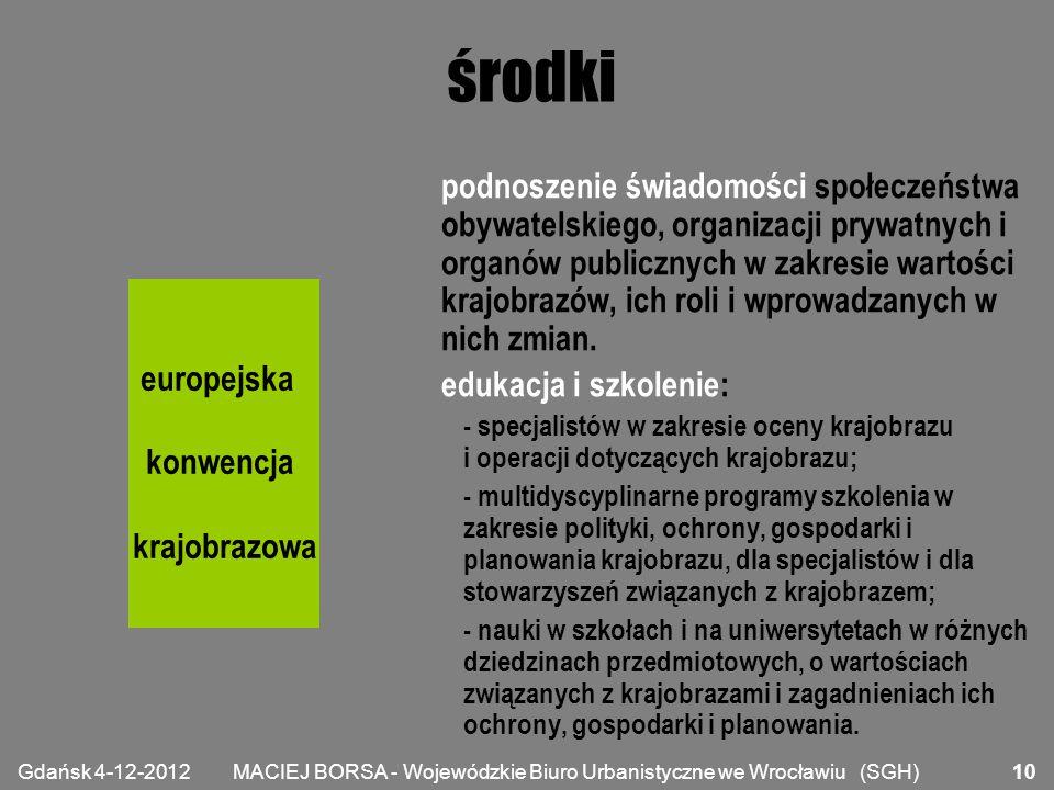 MACIEJ BORSA - Wojewódzkie Biuro Urbanistyczne we Wrocławiu (SGH) środki podnoszenie świadomości społeczeństwa obywatelskiego, organizacji prywatnych