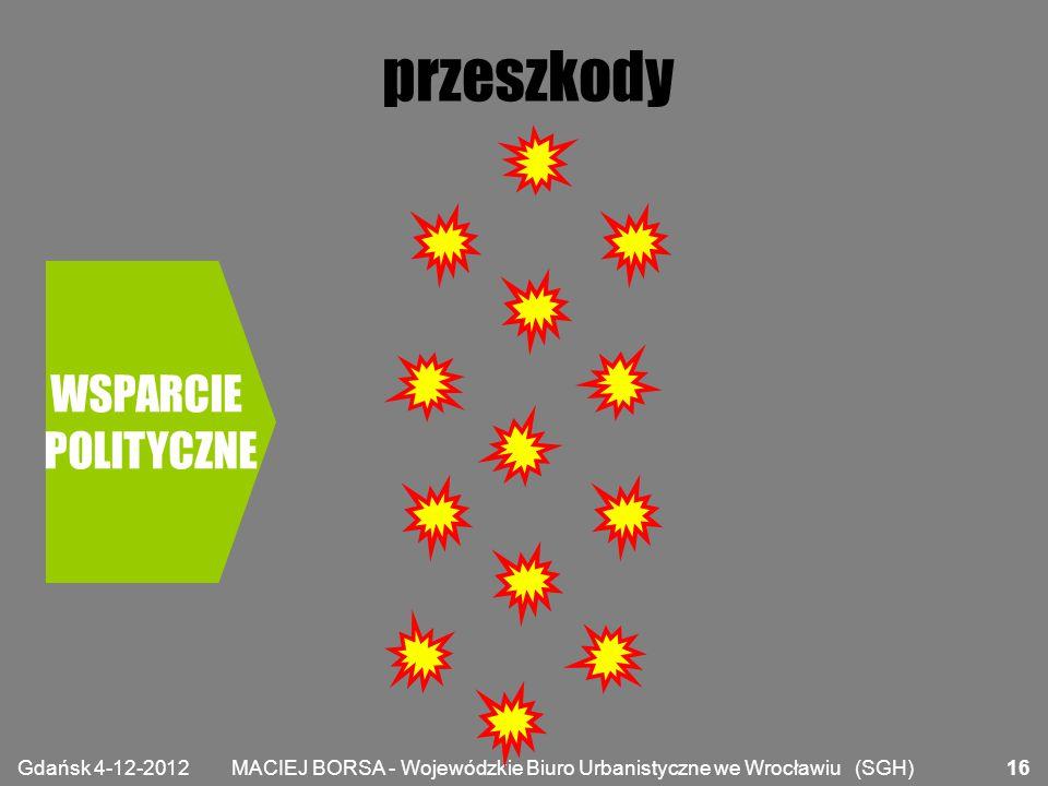 MACIEJ BORSA - Wojewódzkie Biuro Urbanistyczne we Wrocławiu (SGH) przeszkody WSPARCIE POLITYCZNE Gdańsk 4-12-2012 16