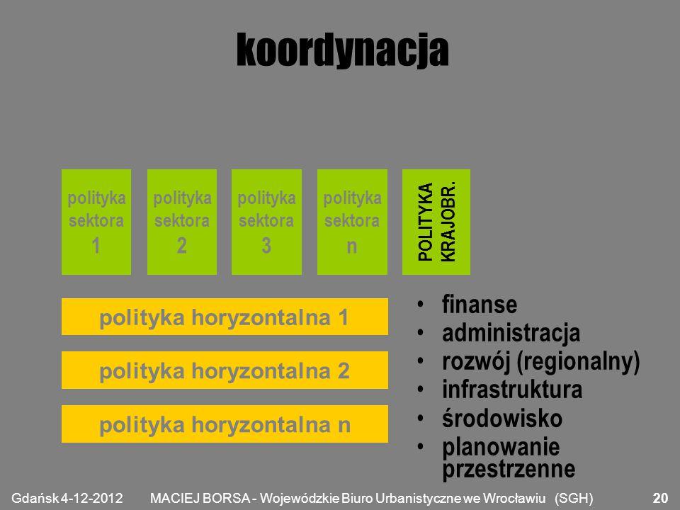 MACIEJ BORSA - Wojewódzkie Biuro Urbanistyczne we Wrocławiu (SGH) koordynacja finanse administracja rozwój (regionalny) infrastruktura środowisko plan