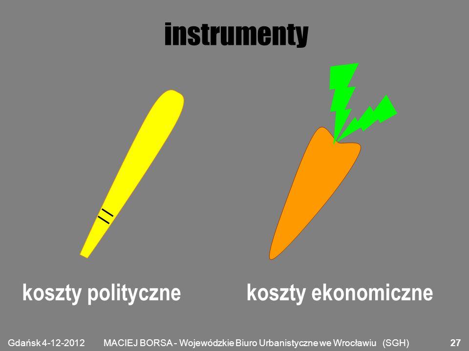 MACIEJ BORSA - Wojewódzkie Biuro Urbanistyczne we Wrocławiu (SGH) instrumenty koszty politycznekoszty ekonomiczne Gdańsk 4-12-2012 27