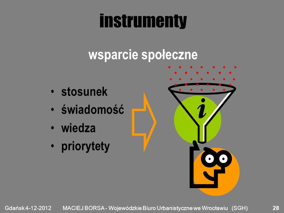 MACIEJ BORSA - Wojewódzkie Biuro Urbanistyczne we Wrocławiu (SGH) instrumenty stosunek świadomość wiedza priorytety wsparcie społeczne Gdańsk 4-12-201