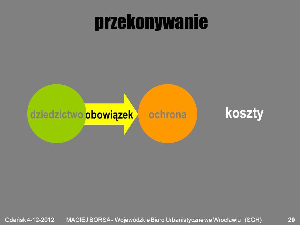 MACIEJ BORSA - Wojewódzkie Biuro Urbanistyczne we Wrocławiu (SGH) obowiązek przekonywanie dziedzictwoochrona koszty Gdańsk 4-12-2012 29