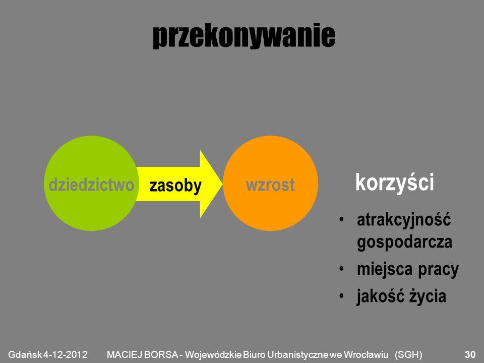 MACIEJ BORSA - Wojewódzkie Biuro Urbanistyczne we Wrocławiu (SGH) zasoby przekonywanie dziedzictwowzrost korzyści atrakcyjność gospodarcza miejsca pra