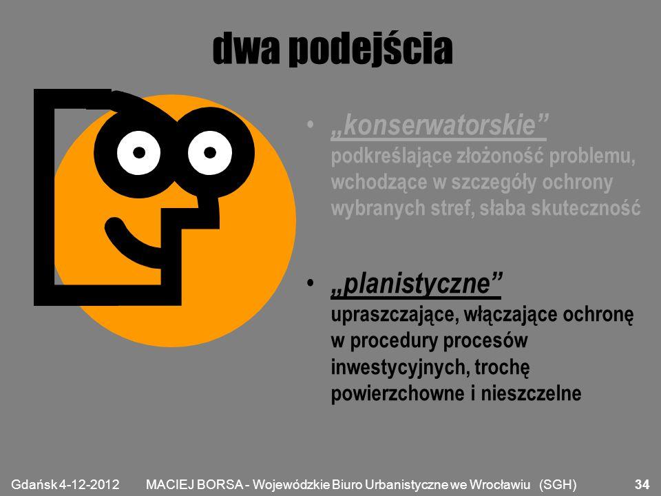 """MACIEJ BORSA - Wojewódzkie Biuro Urbanistyczne we Wrocławiu (SGH) dwa podejścia """"konserwatorskie"""" podkreślające złożoność problemu, wchodzące w szczeg"""