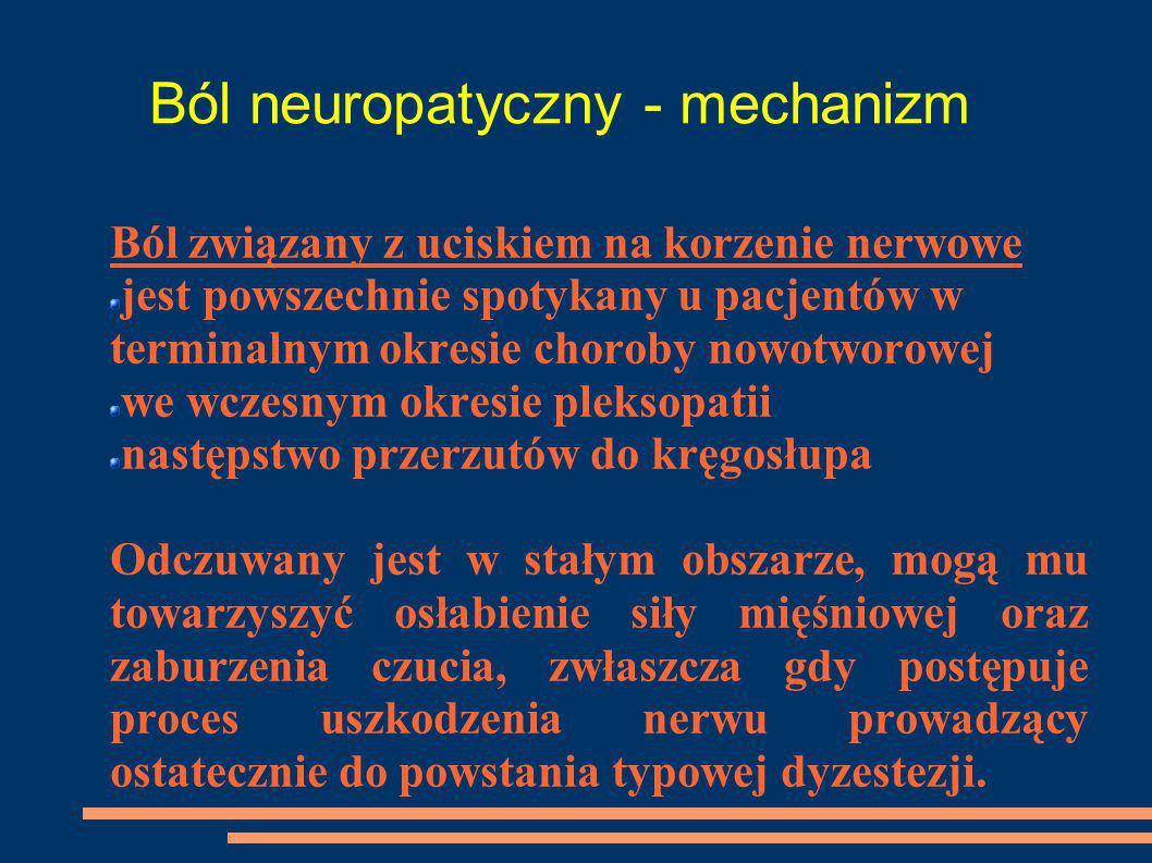 Ból neuropatyczny - mechanizm Ból związany z uciskiem na korzenie nerwowe jest powszechnie spotykany u pacjentów w terminalnym okresie choroby nowotwo