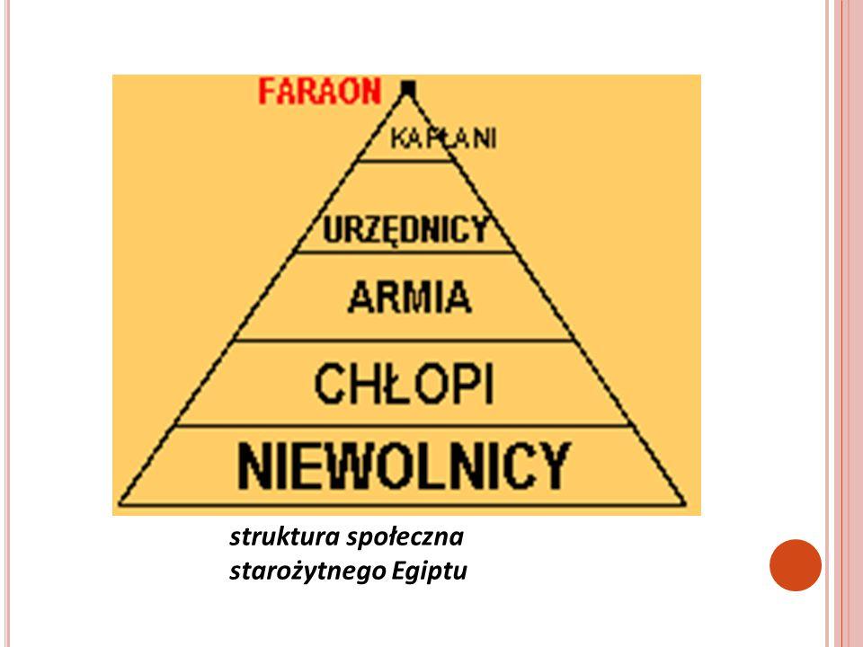 P RAWO GRECKIE Prawo greckie – źródła prawa greckiego są fragmentaryczne.