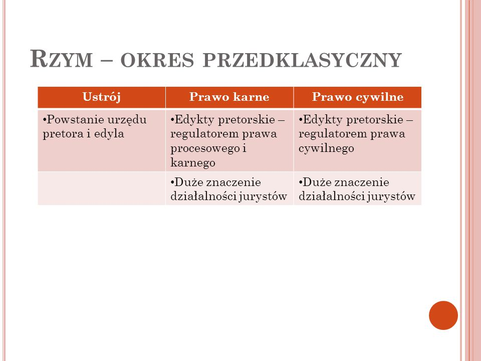 P RAWO RZYMSKIE ( KLASYCZNE ) Prawo rzymskie (klasyczne)– znaczący rozwój prawa.