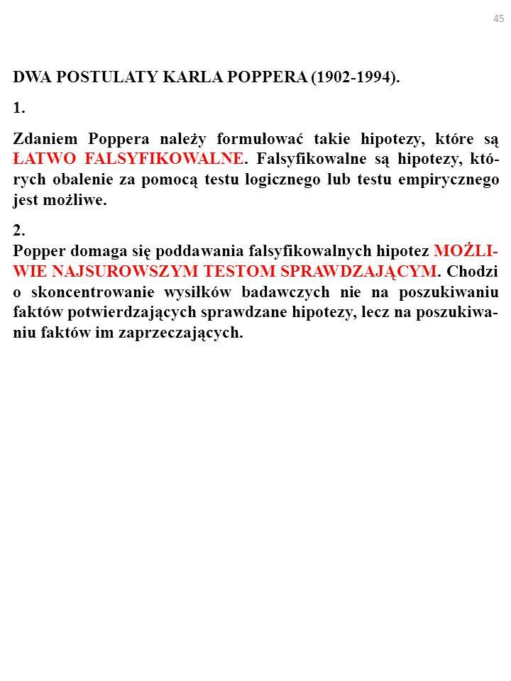 45 DWA POSTULATY KARLA POPPERA (1902-1994). 1.