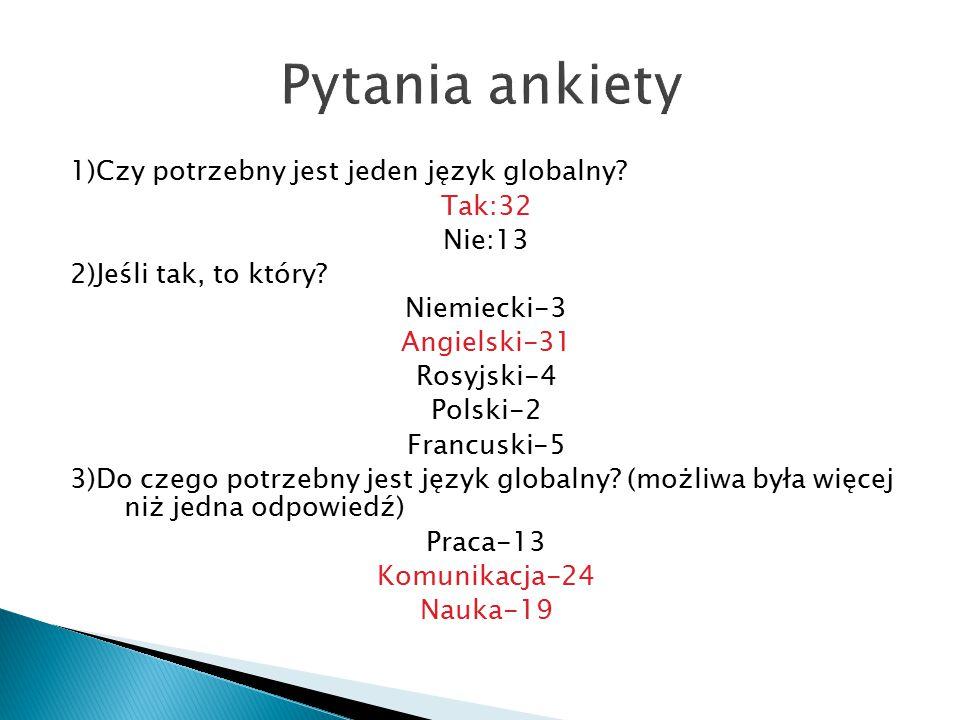 1)Czy potrzebny jest jeden język globalny? Tak:32 Nie:13 2)Jeśli tak, to który? Niemiecki-3 Angielski-31 Rosyjski-4 Polski-2 Francuski-5 3)Do czego po