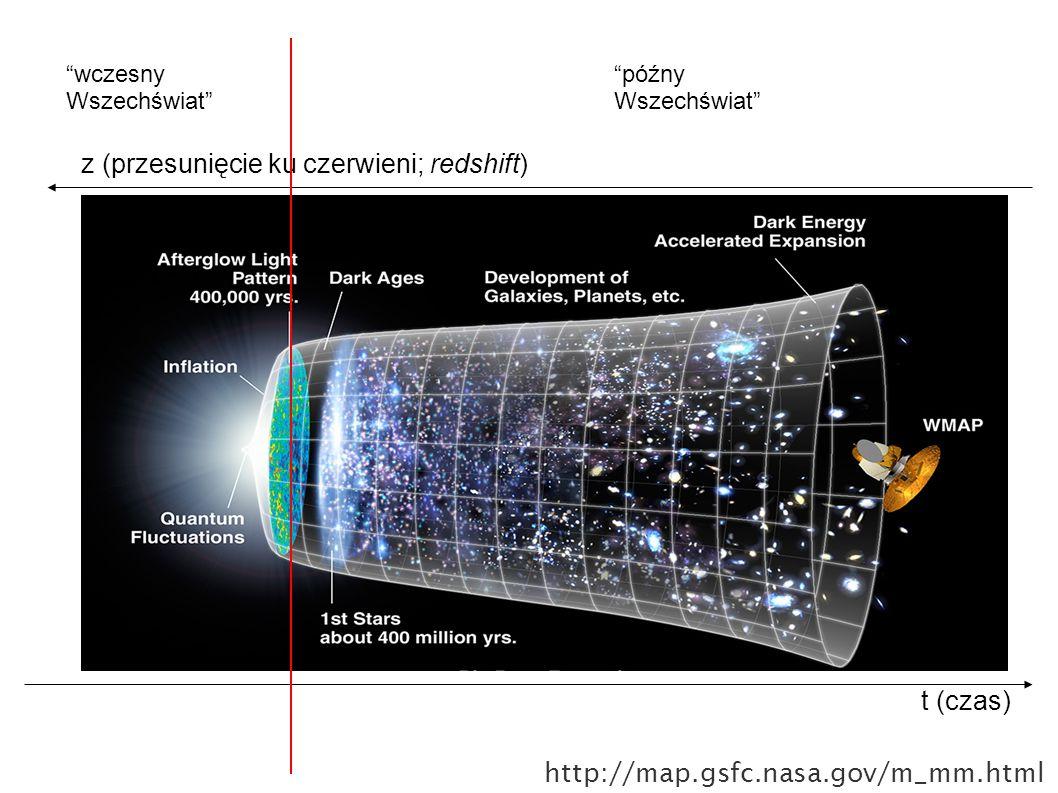 Kosmiczne mikrofalowe promieniowanie tła Przy T < 3000 K, elektrony i jądra tworzą neutralne atomy, które nie są natychmiast powtórnie jonizowane przez fotony.